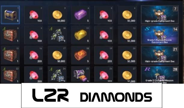 Lineage 2 Revolution Diamonds Guide